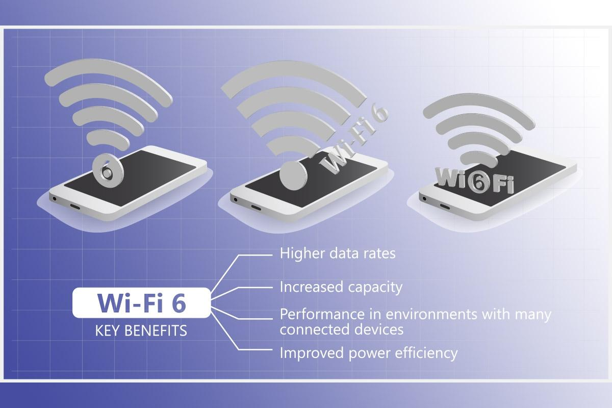 Wi-Fi just got faster